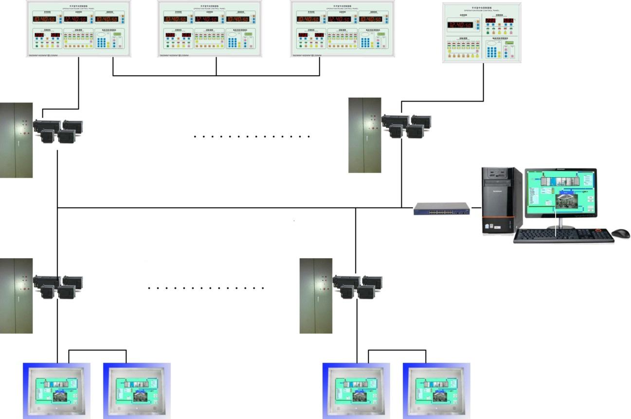 首页 > 产品展示                   1,空调机组plc/ddc恒温恒湿自控